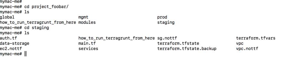 Terragrunt for Dummies – Mamun's Blog